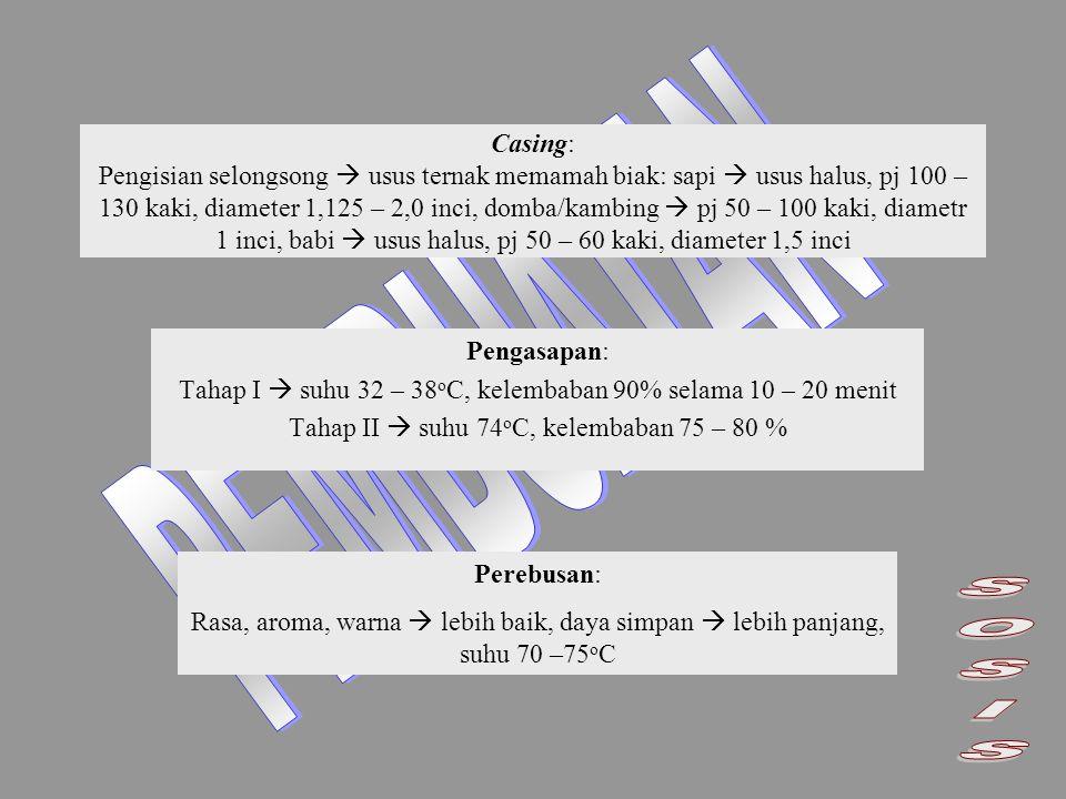 Casing: Pengisian selongsong  usus ternak memamah biak: sapi  usus halus, pj 100 – 130 kaki, diameter 1,125 – 2,0 inci, domba/kambing  pj 50 – 100 kaki, diametr 1 inci, babi  usus halus, pj 50 – 60 kaki, diameter 1,5 inci