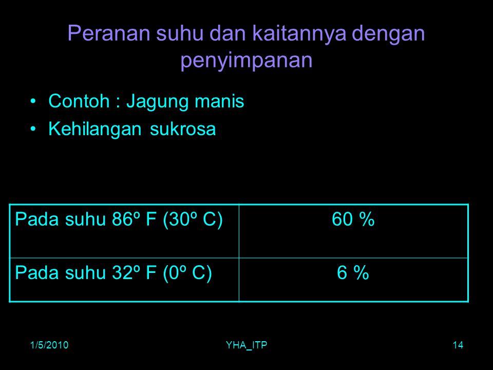 Peranan suhu dan kaitannya dengan penyimpanan
