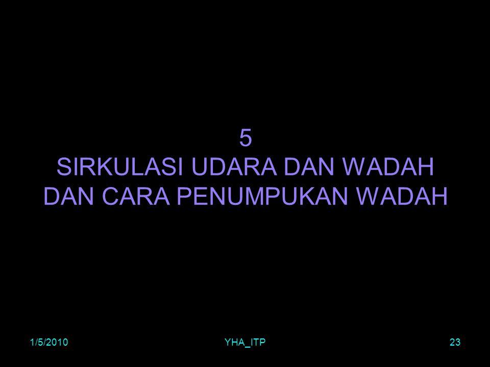 5 SIRKULASI UDARA DAN WADAH DAN CARA PENUMPUKAN WADAH
