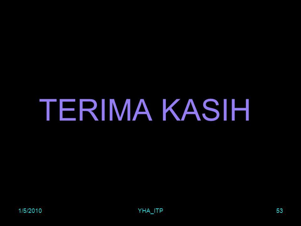 1/5/2010 TERIMA KASIH 1/5/2010 YHA_ITP