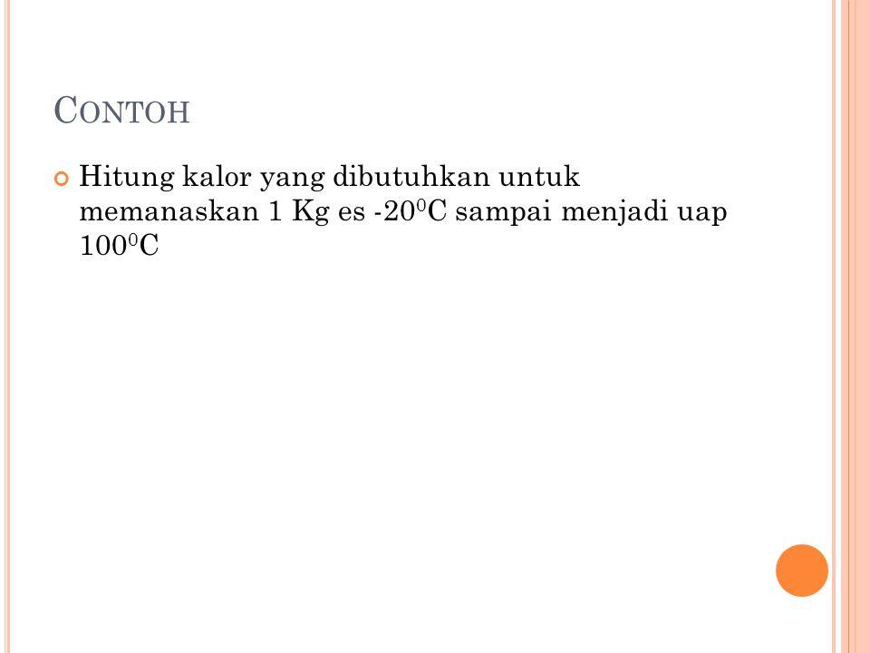 Contoh Hitung kalor yang dibutuhkan untuk memanaskan 1 Kg es -200C sampai menjadi uap 1000C