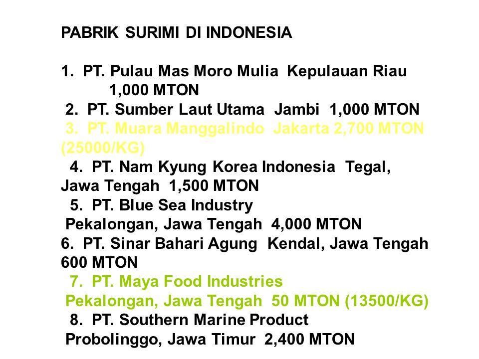 PABRIK SURIMI DI INDONESIA