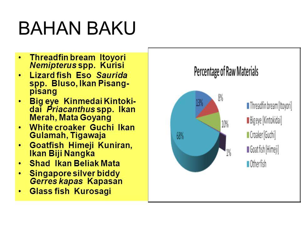 BAHAN BAKU Threadfin bream Itoyori Nemipterus spp. Kurisi