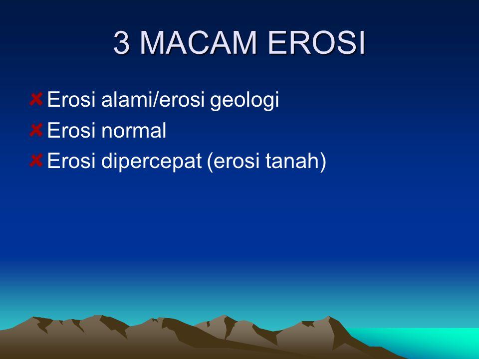 3 MACAM EROSI Erosi alami/erosi geologi Erosi normal