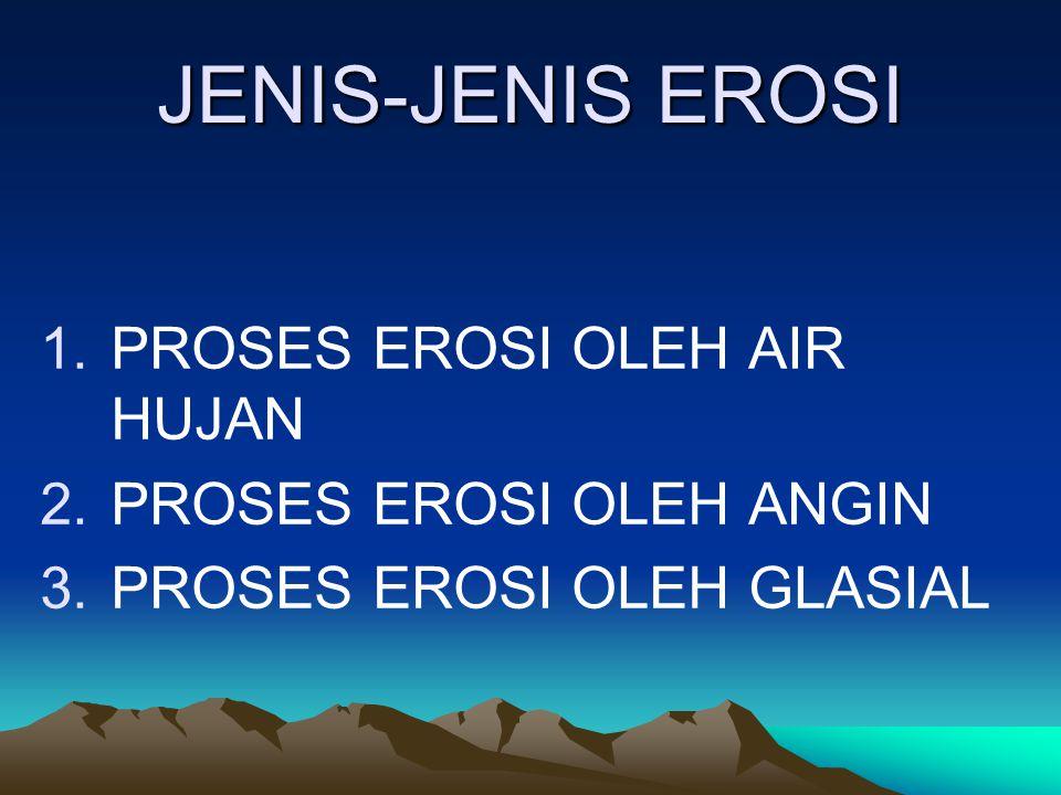 JENIS-JENIS EROSI PROSES EROSI OLEH AIR HUJAN PROSES EROSI OLEH ANGIN