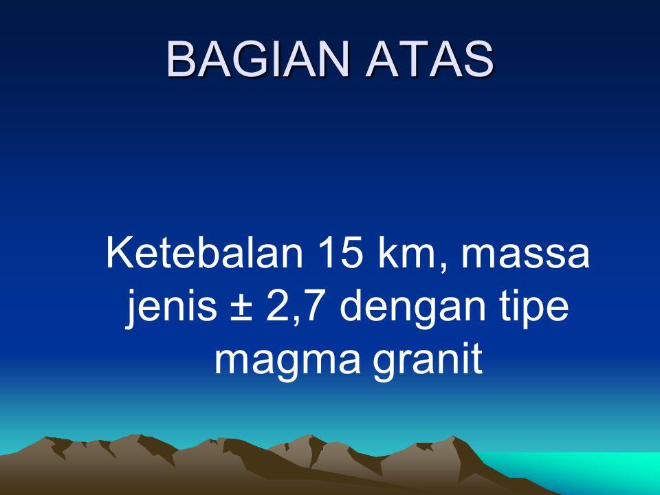 Ketebalan 15 km, massa jenis ± 2,7 dengan tipe magma granit