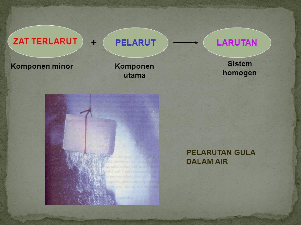+ ZAT TERLARUT PELARUT LARUTAN Sistem homogen Komponen minor