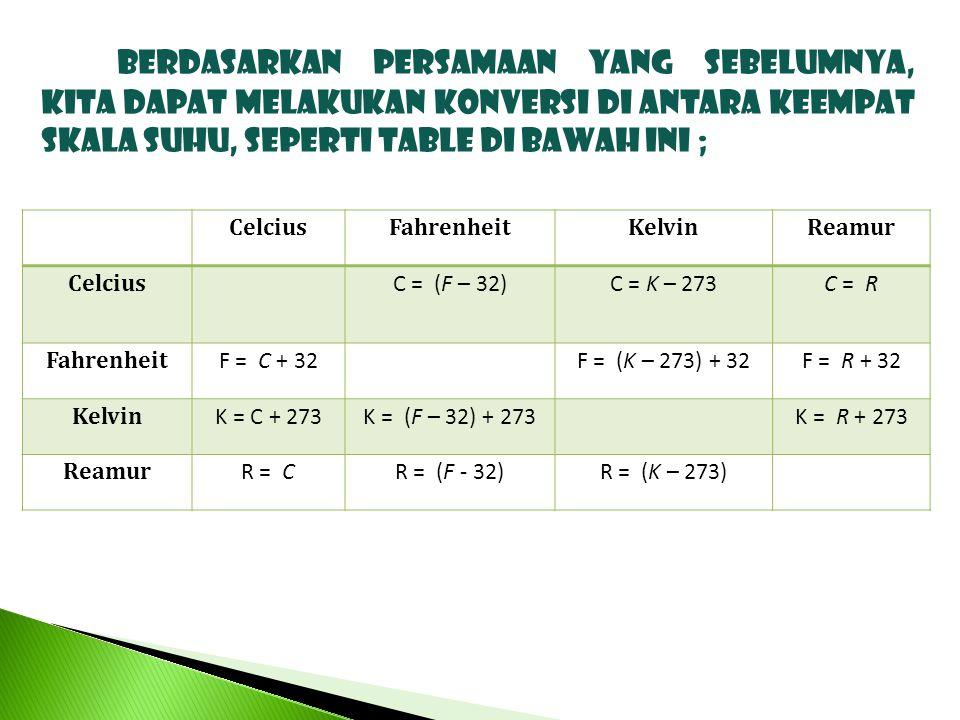 Berdasarkan persamaan yang sebelumnya, kita dapat melakukan konversi di antara keempat skala suhu, seperti table di bawah ini ;