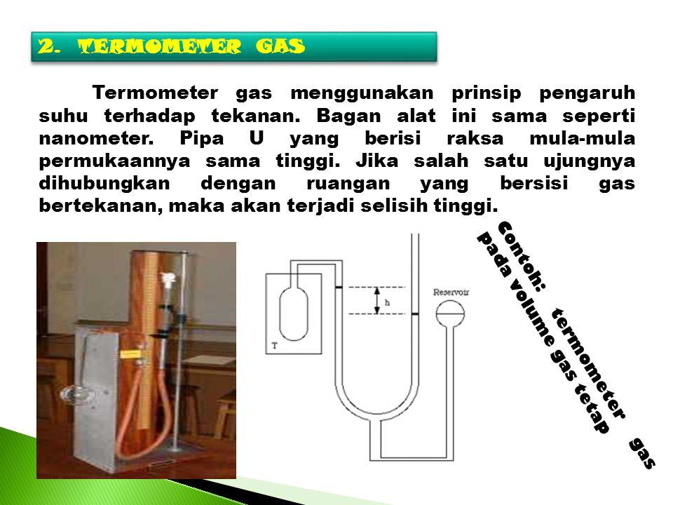 2. TERMOMETER GAS