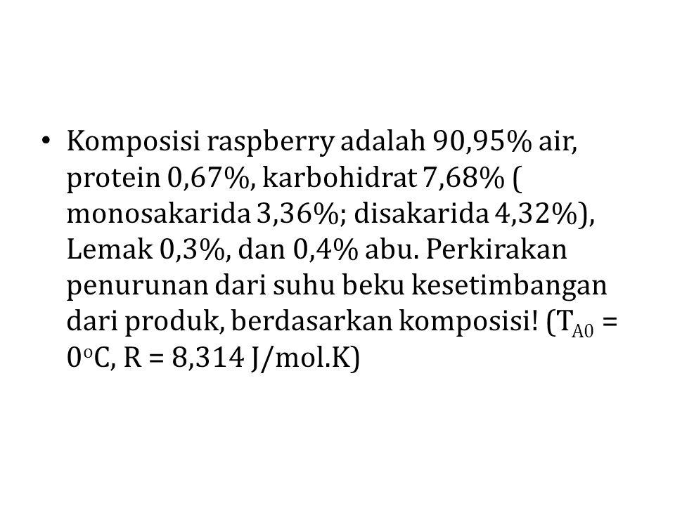 Komposisi raspberry adalah 90,95% air, protein 0,67%, karbohidrat 7,68% ( monosakarida 3,36%; disakarida 4,32%), Lemak 0,3%, dan 0,4% abu.