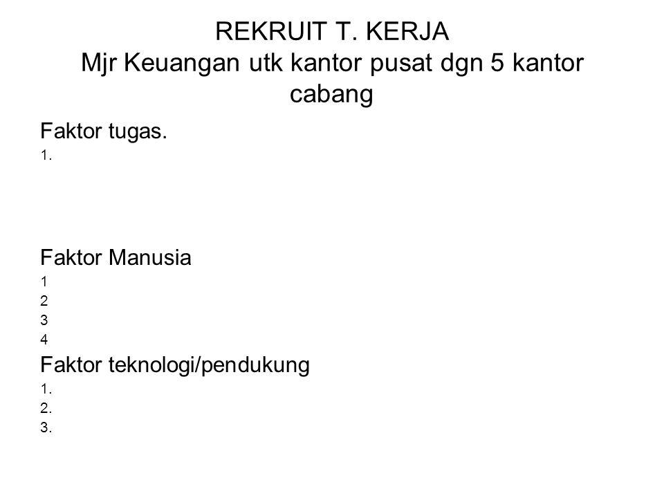 REKRUIT T. KERJA Mjr Keuangan utk kantor pusat dgn 5 kantor cabang