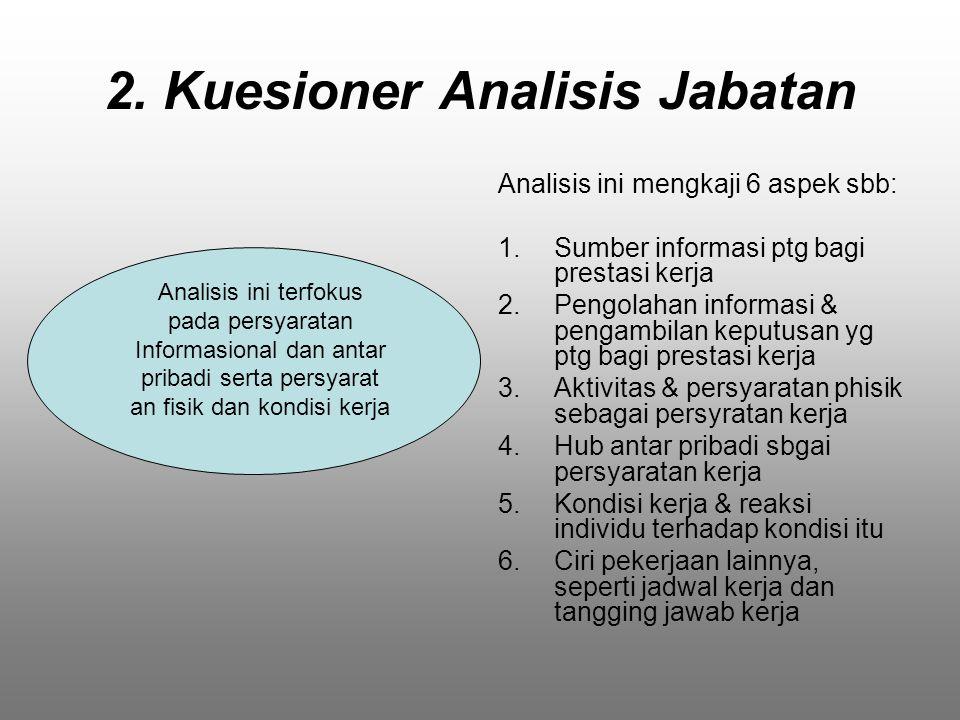 2. Kuesioner Analisis Jabatan