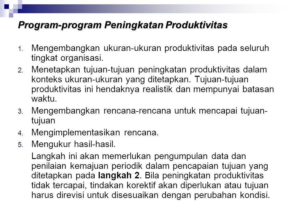 Program-program Peningkatan Produktivitas