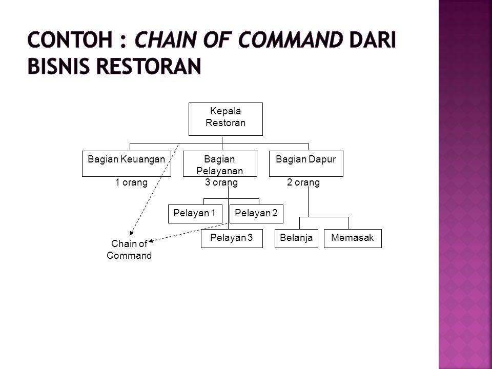 Contoh : Chain of Command dari Bisnis Restoran
