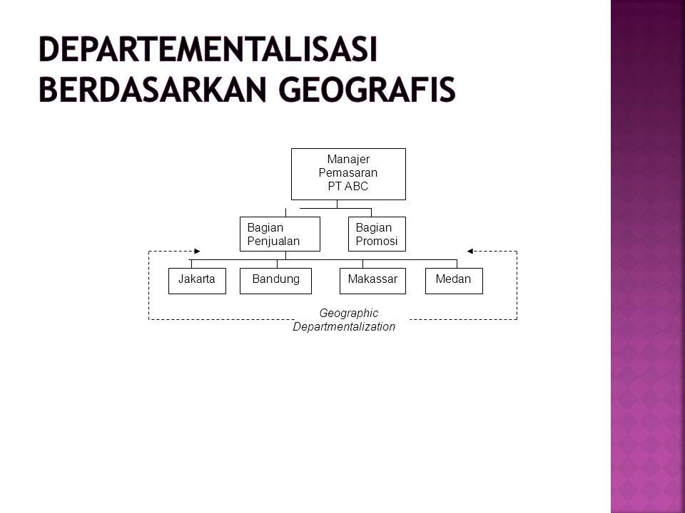 Departementalisasi berdasarkan Geografis