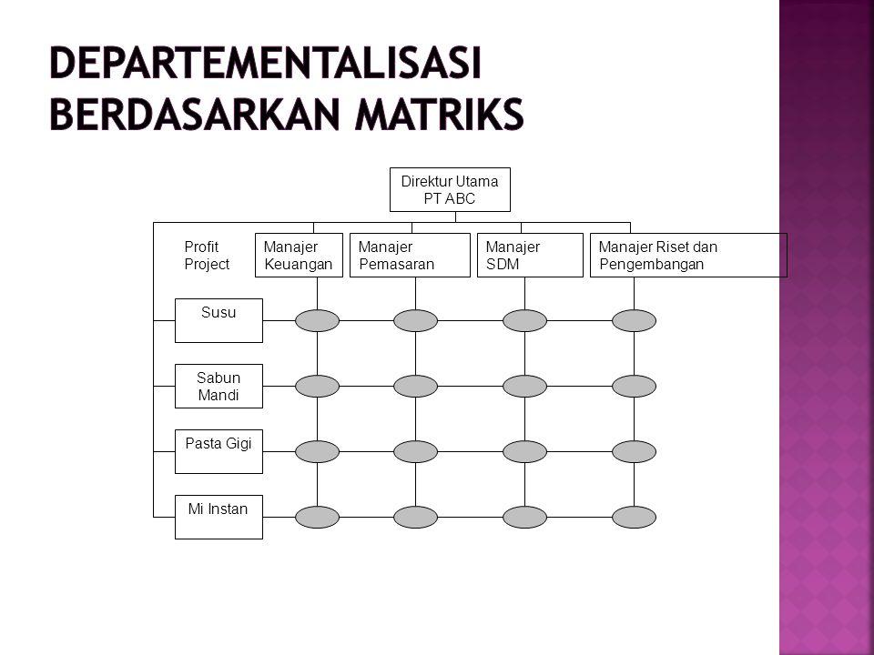 Departementalisasi berdasarkan Matriks