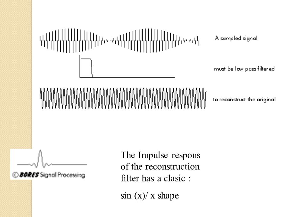 The Impulse respons of the reconstruction filter has a clasic :
