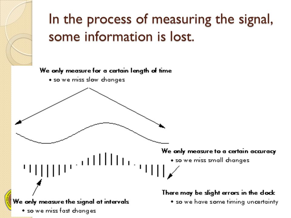 In the process of measuring the signal, some information is lost.