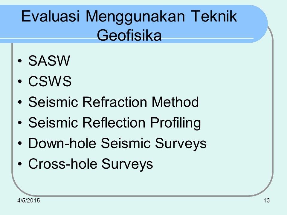 Evaluasi Menggunakan Teknik Geofisika
