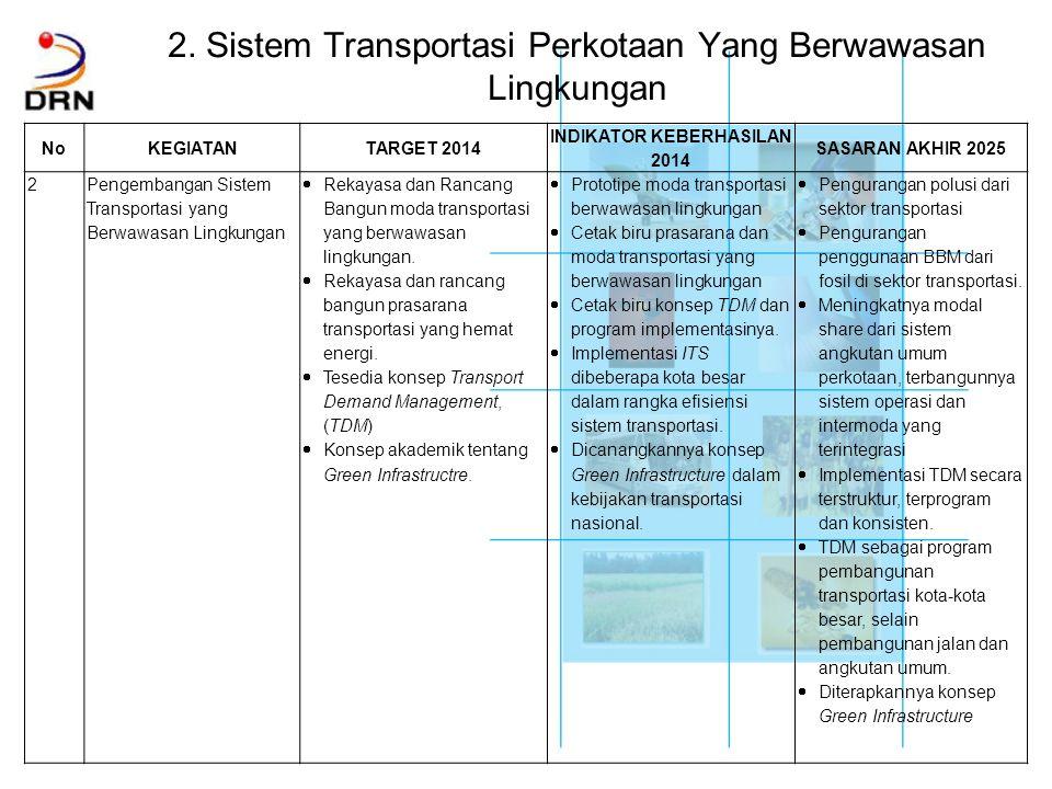 2. Sistem Transportasi Perkotaan Yang Berwawasan Lingkungan