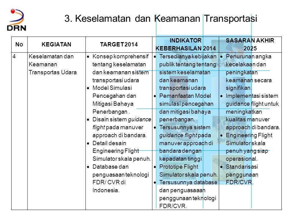 3. Keselamatan dan Keamanan Transportasi