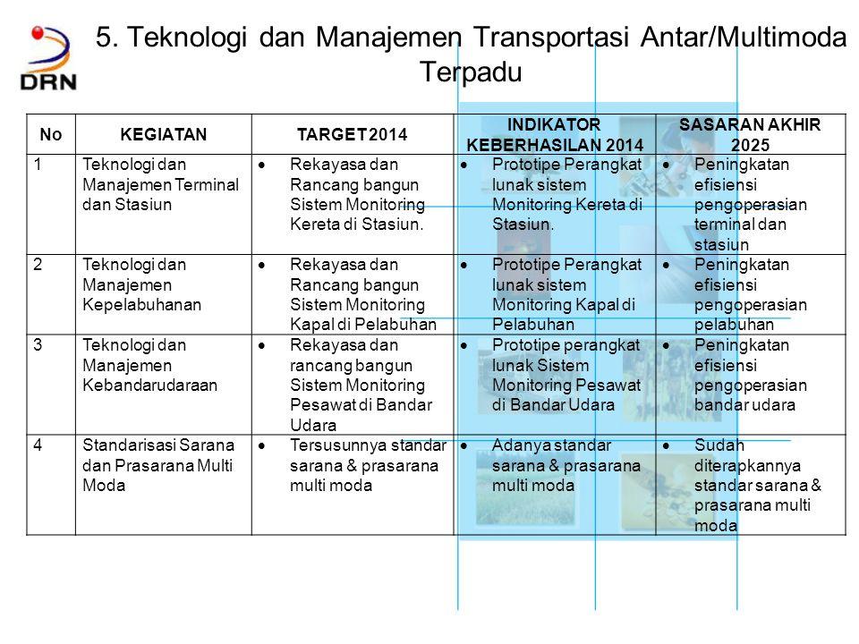 5. Teknologi dan Manajemen Transportasi Antar/Multimoda Terpadu