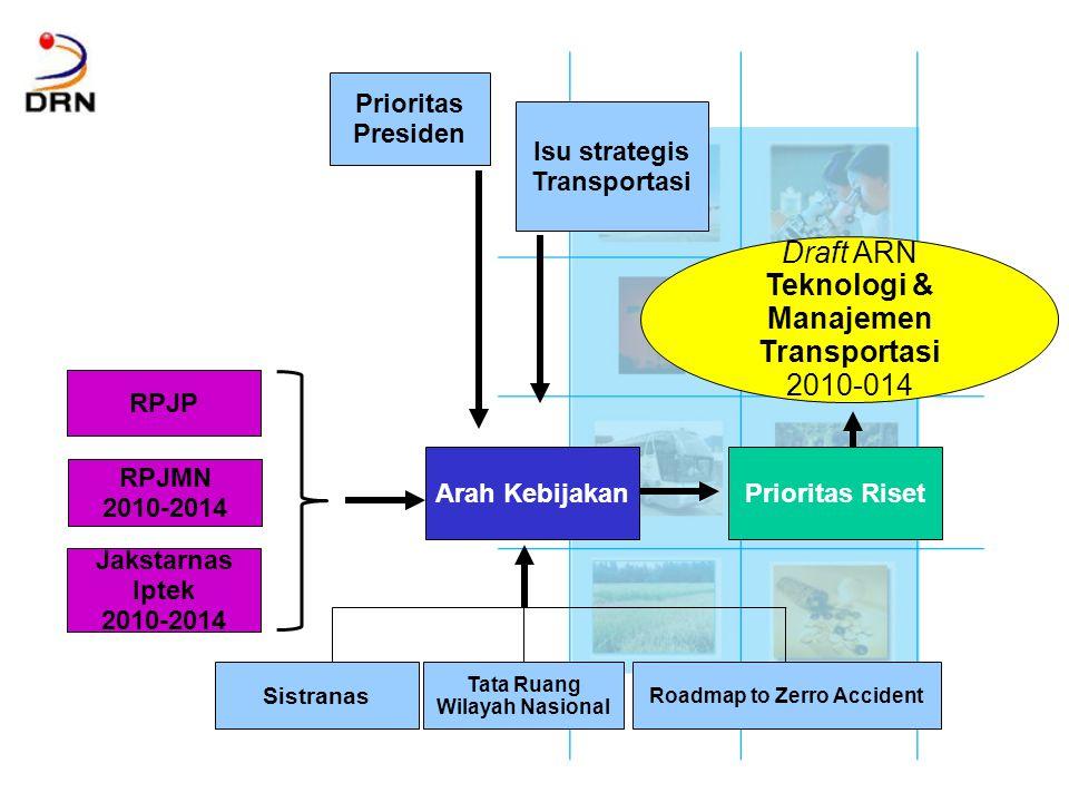 Teknologi & Manajemen Transportasi