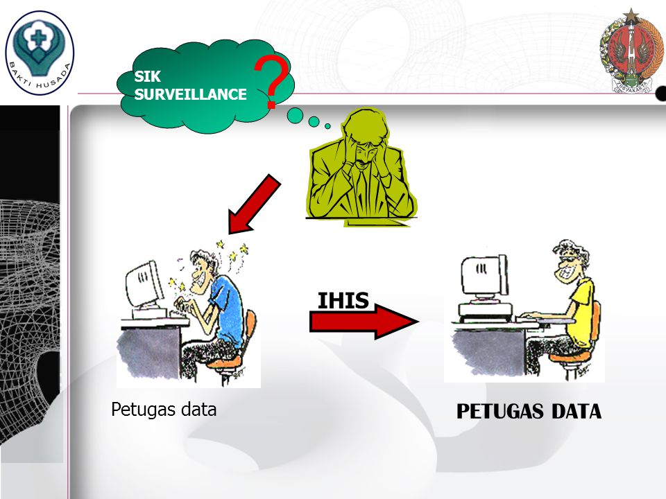 SIK SURVEILLANCE IHIS Petugas data PETUGAS DATA