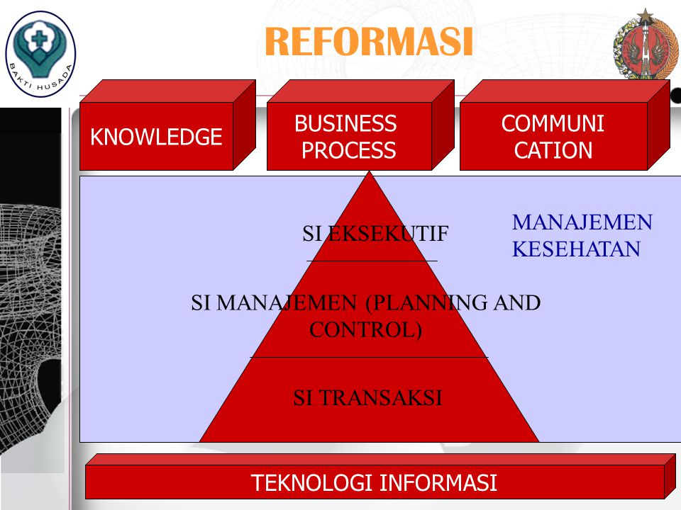 SI MANAJEMEN (PLANNING AND CONTROL)