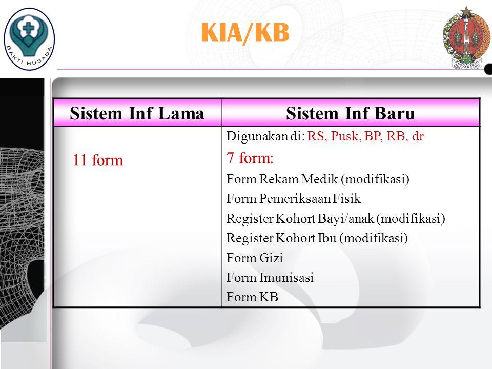 KIA/KB Sistem Inf Lama Sistem Inf Baru 7 form: