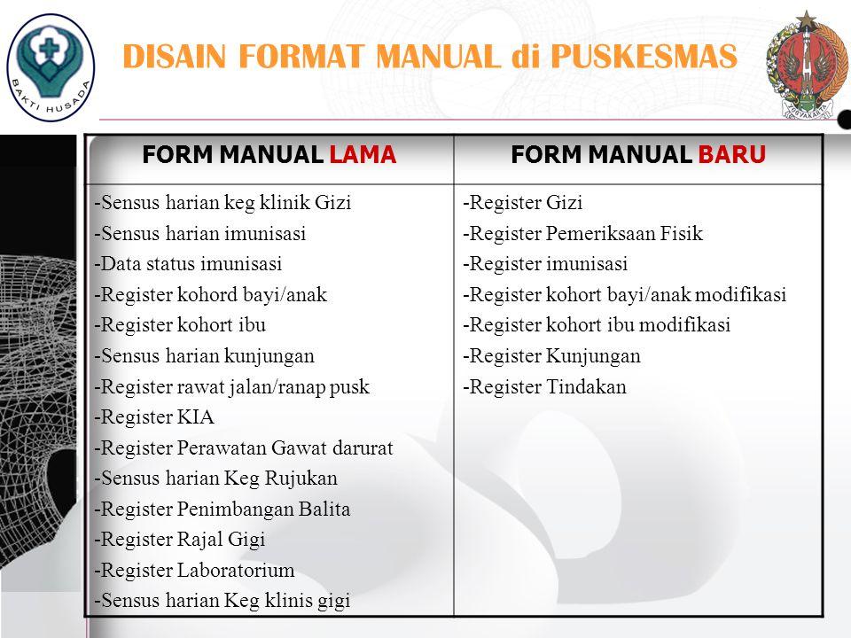 DISAIN FORMAT MANUAL di PUSKESMAS