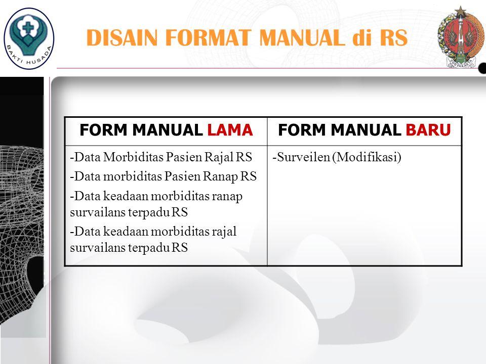 DISAIN FORMAT MANUAL di RS