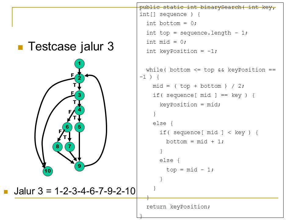 Testcase jalur 3 Jalur 3 = 1-2-3-4-6-7-9-2-10