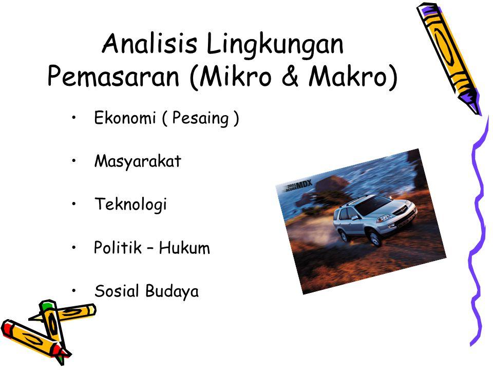Analisis Lingkungan Pemasaran (Mikro & Makro)