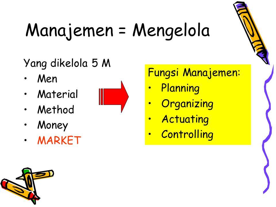 Manajemen = Mengelola Yang dikelola 5 M Men Fungsi Manajemen: Material