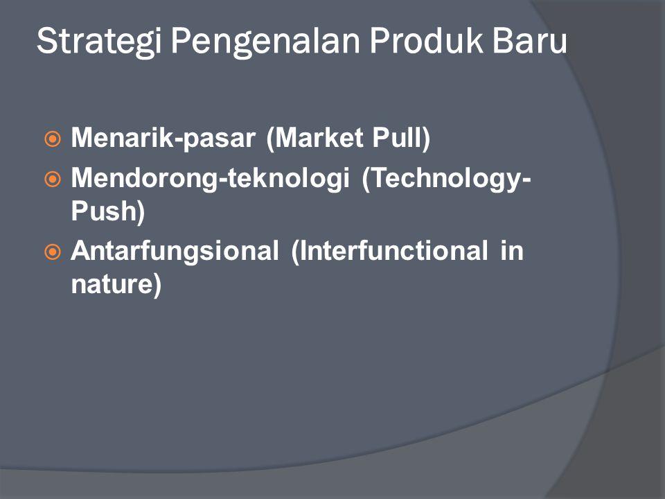 Strategi Pengenalan Produk Baru