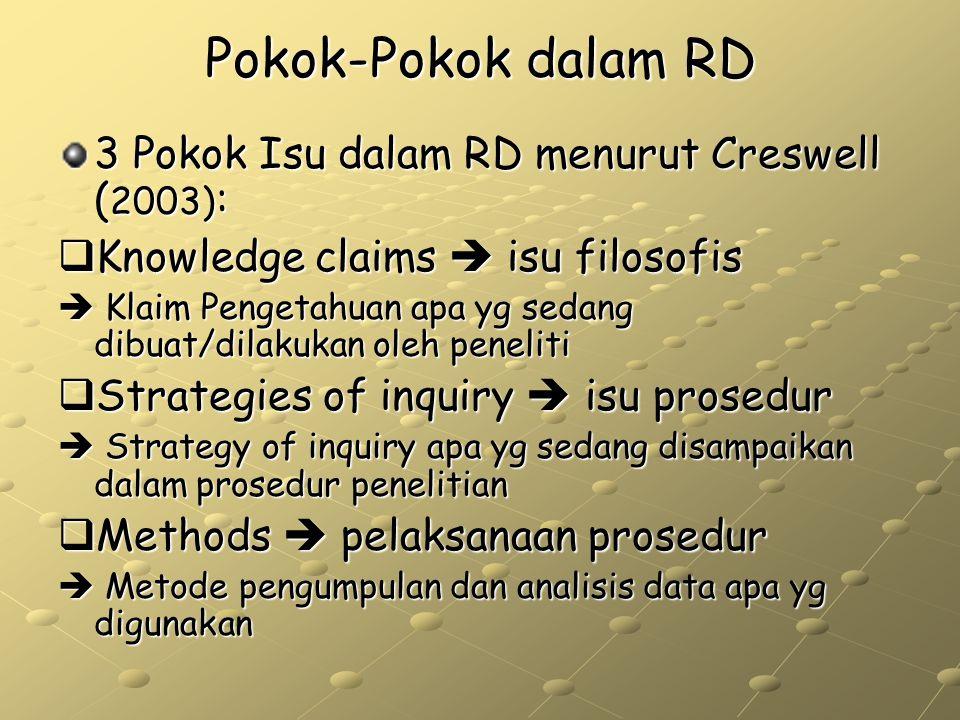 Pokok-Pokok dalam RD 3 Pokok Isu dalam RD menurut Creswell (2003):