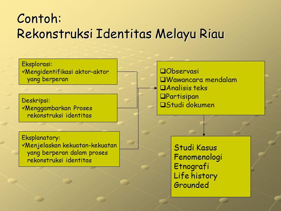 Contoh: Rekonstruksi Identitas Melayu Riau
