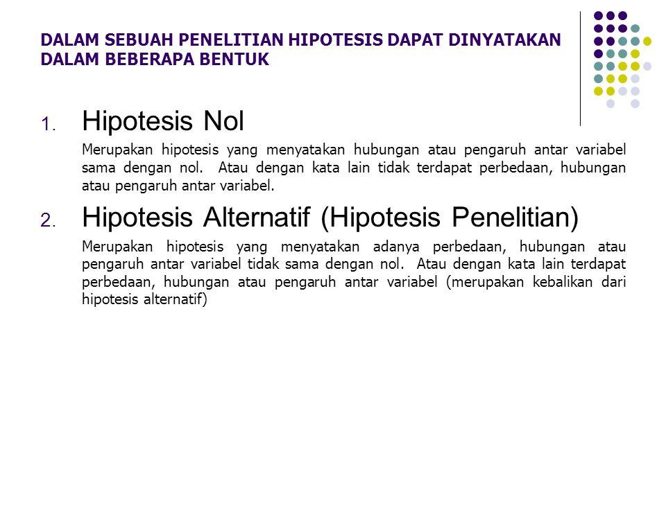Hipotesis Alternatif (Hipotesis Penelitian)