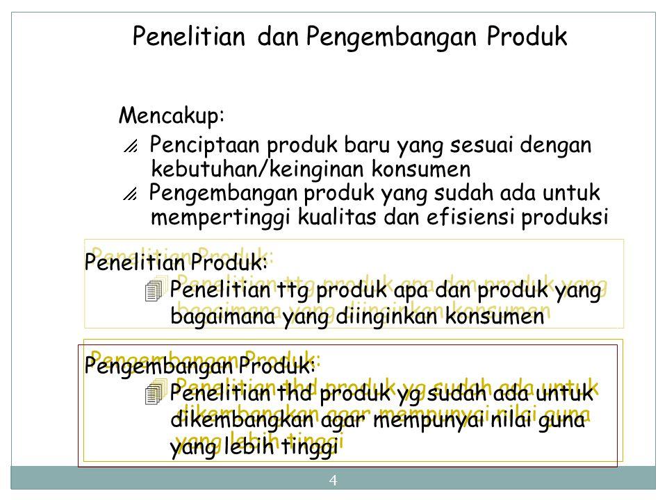 Penelitian dan Pengembangan Produk