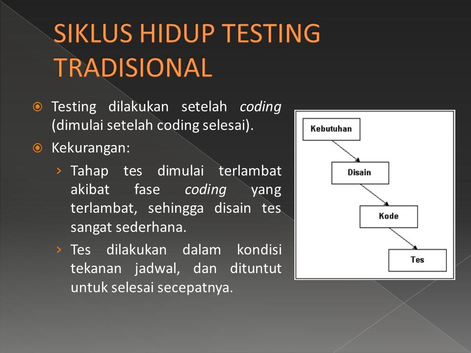 SIKLUS HIDUP TESTING TRADISIONAL