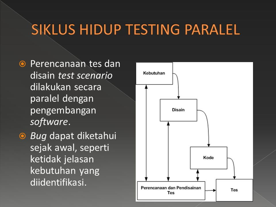 SIKLUS HIDUP TESTING PARALEL