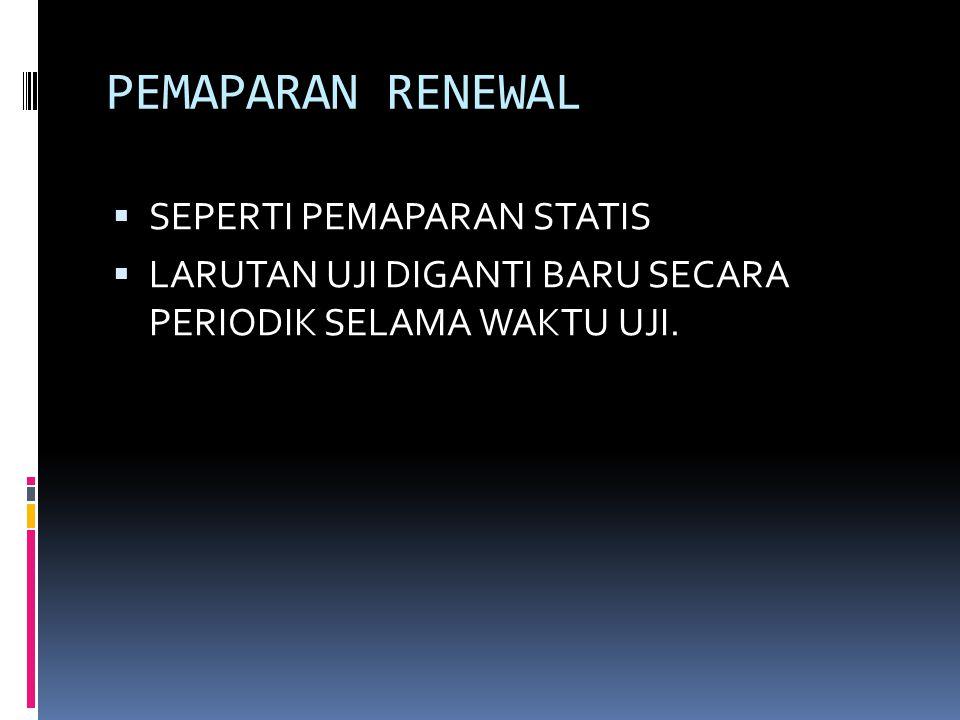 PEMAPARAN RENEWAL SEPERTI PEMAPARAN STATIS