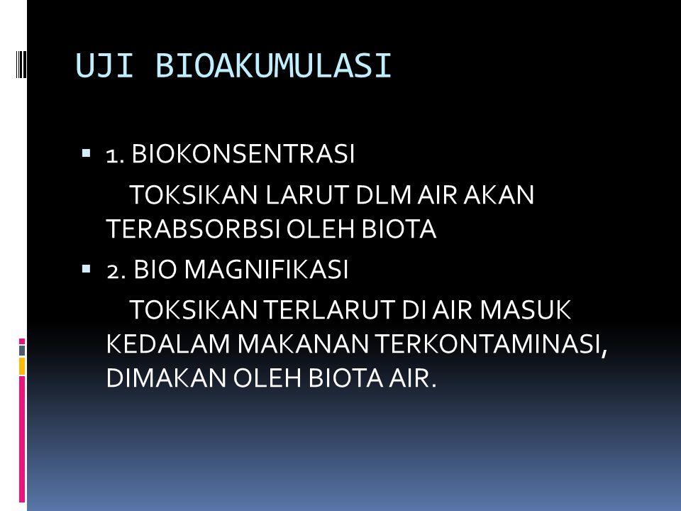 UJI BIOAKUMULASI 1. BIOKONSENTRASI