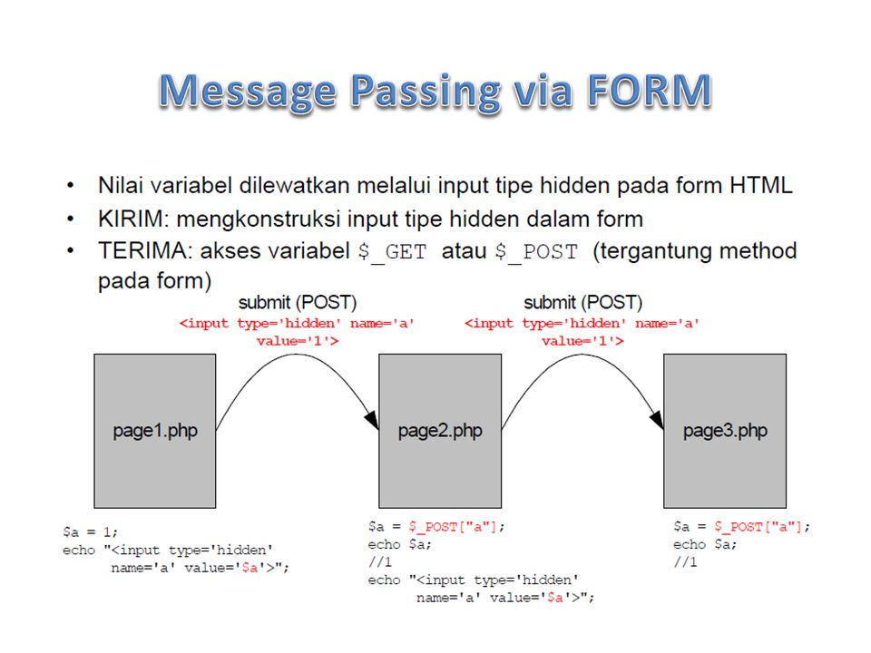 Message Passing via FORM