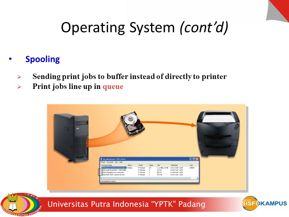 Operating System (cont'd)
