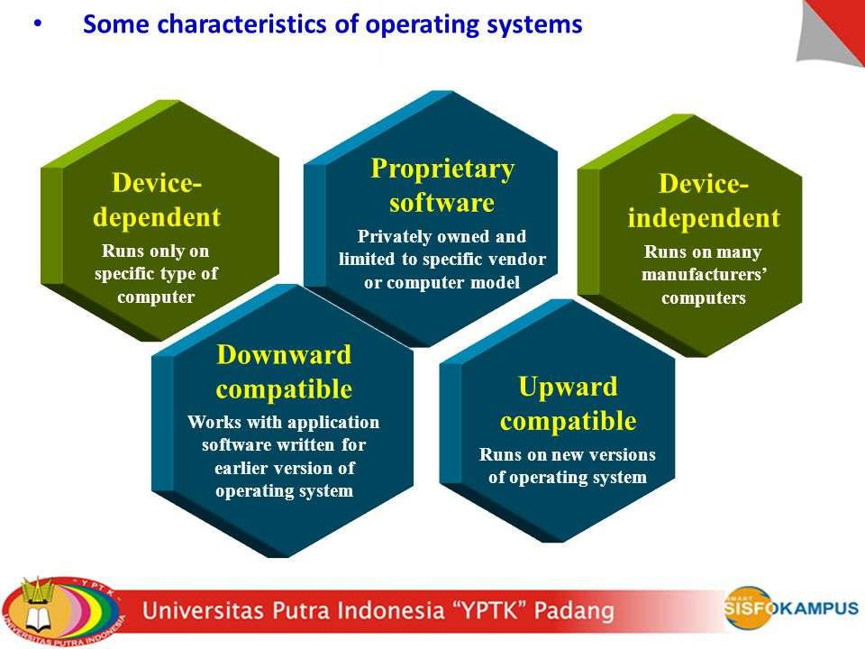 Some characteristics of operating systems