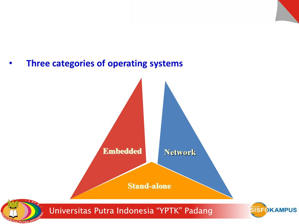 Three categories of operating systems