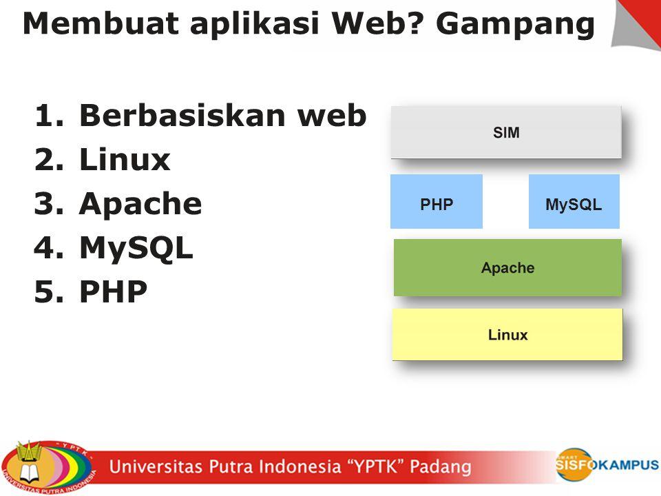 Membuat aplikasi Web Gampang
