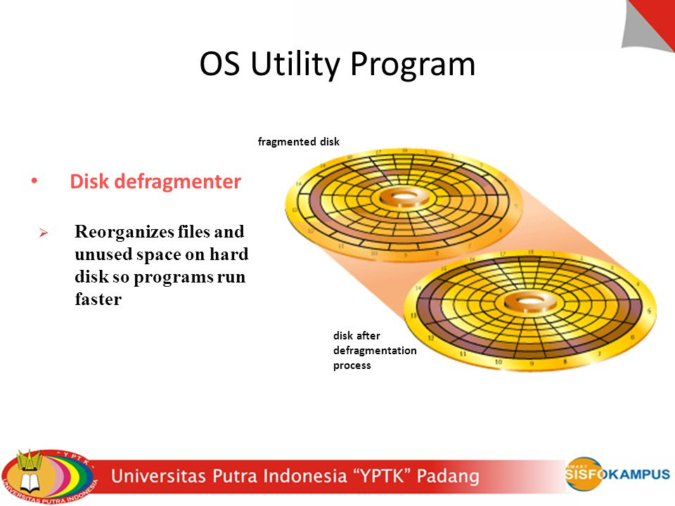 OS Utility Program Disk defragmenter